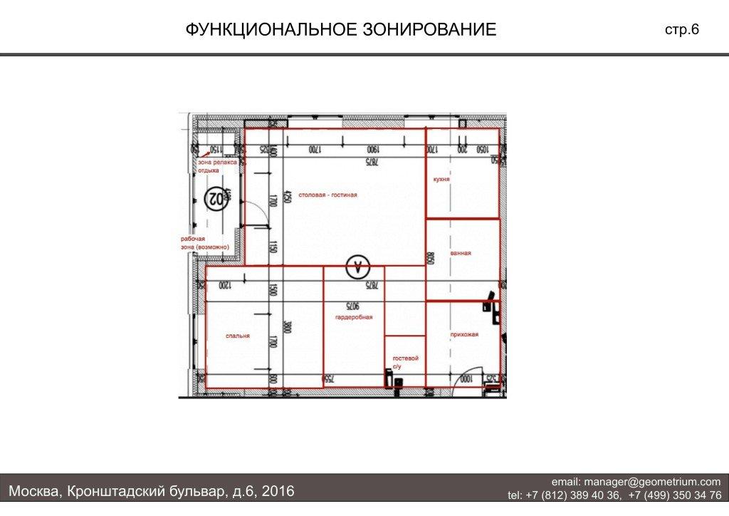 Правила и нормы перепланировки квартиры. Практическое руководство