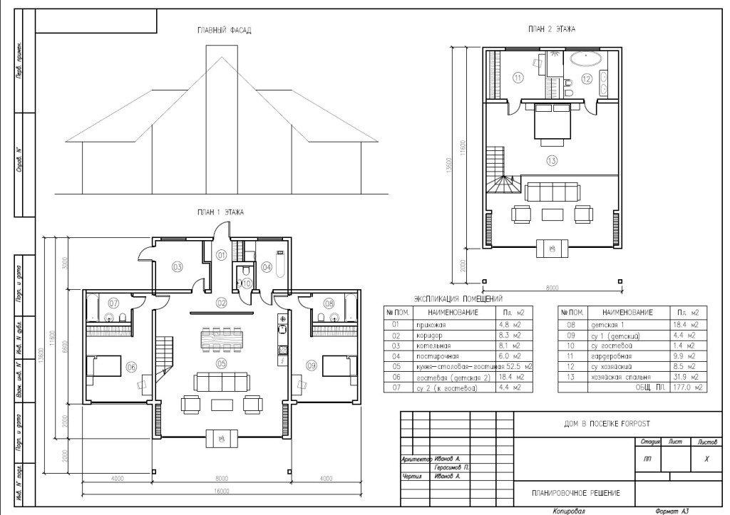 Проектирование загородного дома совместно с интерьером